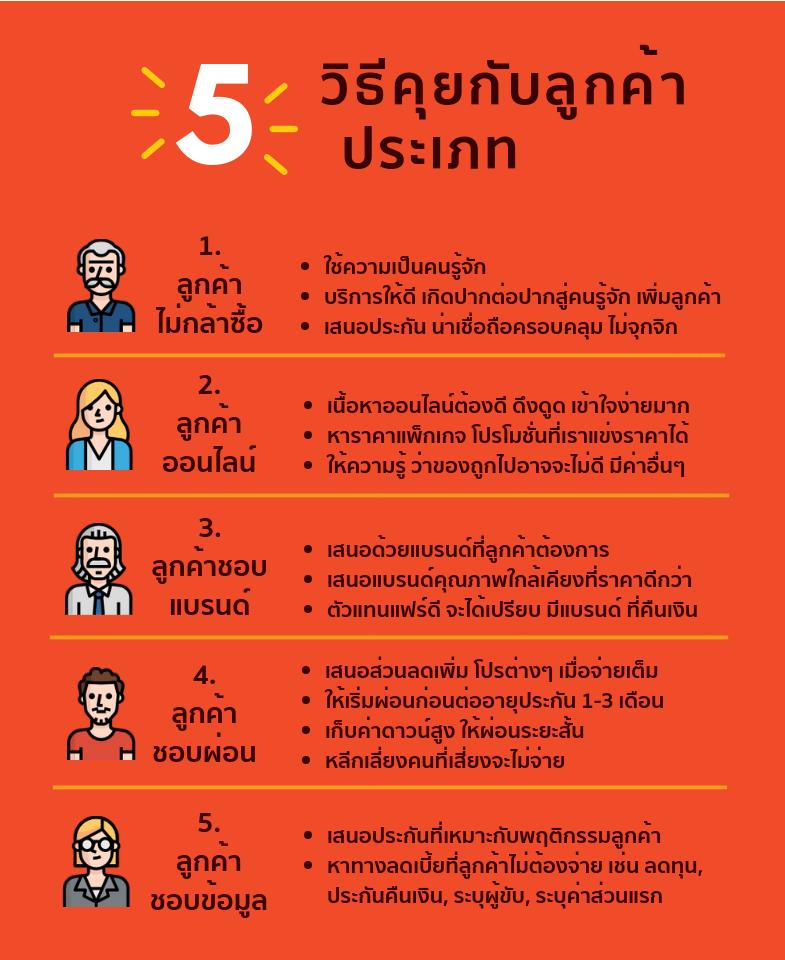 ว ธ ค ยก บล กค า 5 ประเภท
